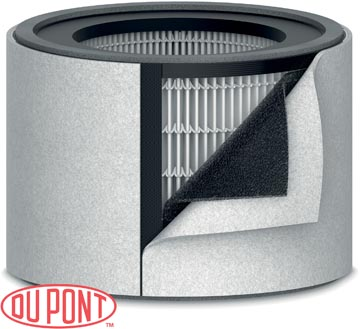 Leitz DuPont 3-in-1 HEPA vervangingsfilter voor TruSens Z-2000 Luchtreiniger